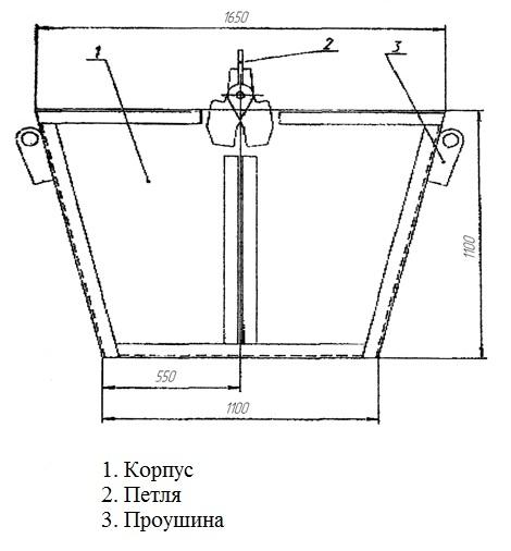 Схема бункера для мусора.