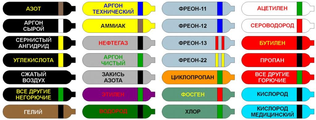 markirovka_ballonov_okraska.jpg