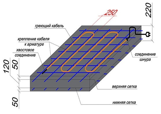 kabel-kdbs-konstrukciya-2.jpg