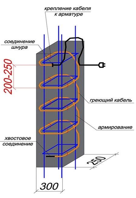 kabel-kdbs-konstrukciya-3.jpg