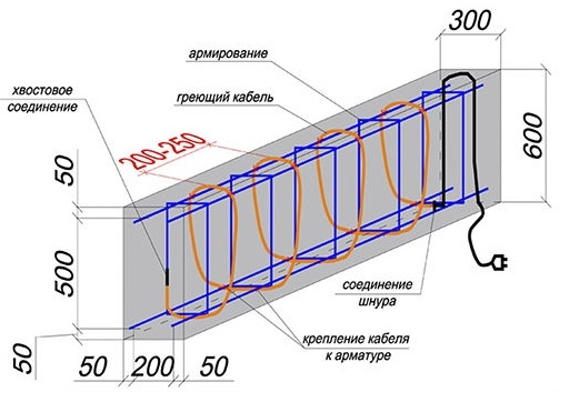 kabel-kdbs-konstrukciya.jpg