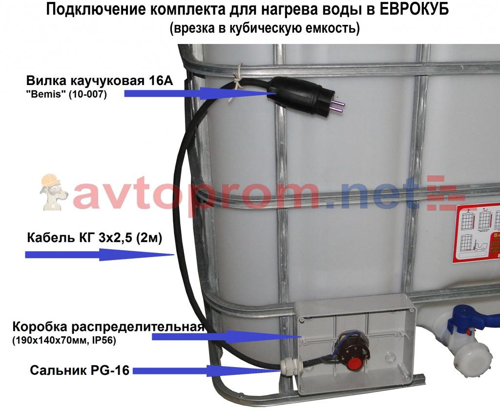 evrokub-podkluchenie-tena.jpg
